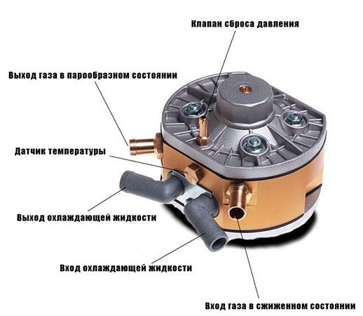 Как отремонтировать газовый редуктор 4 поколения